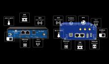Checklista för att välja rätt LTE-router