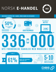 Rekordmange Nordmenn handler på nettet