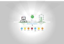 Ny integrerad säkerhetslösning från Schneider Electric