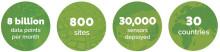 Panoramic auf der ISH: Smarte Energiemanagementlösungen für Unternehmen