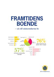 Rapport: Framtidens boende - så vill västsvenskarna bo