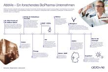 #LU130: Geschichte & Geschichten aus 130 Jahren Ludwigshafen