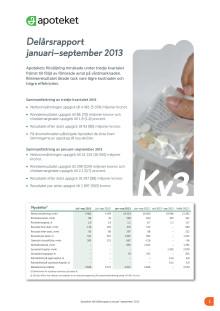 Apotekets delårsrapport: januari - september 2013
