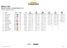 Resultatliste individuelle konkurrencer VM 2017 STIHL Timbersports