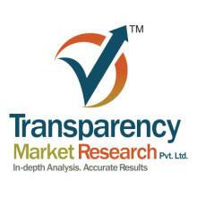 Single Cell Protein Market Volume Forecast and Value Chain Analysis  2017 - 2025