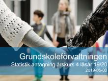 Statistik skolval till årskurs 4 läsår 2019/2020
