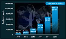 Snart fler mobiler än världsmedborgare - Android i kapp iPhone