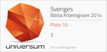 Undersökning från Universum och Metrojobb visar: 3 är en av Sveriges bästa arbetsgivare