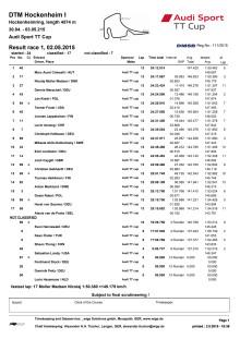 Audi Sport TT Cup Hockenheim Results