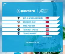 Fem danske kontinentalhold er udtaget til PostNord Danmark Rundt