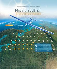 """""""Mission Altran – The Solar Impulse Experience"""" ger Facebook-användare chansen att flyga planet som drivs av enbart solenergi"""