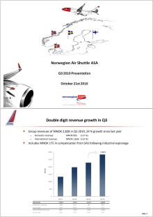 Norwegian Q3 Presentation 2010