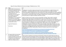 Helsingborgs stads svar i Aktuell Hållbarhets enkät 2020