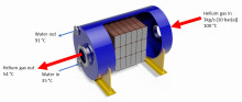Optimized heat exchangers for energy efficiency and cost savings in cryogenic systems