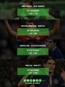 Zlatan till semifinal i Champions League enligt oddsen