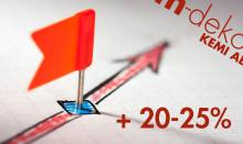 Stadig ökning för Arom-dekor Kemi AB under 2017!