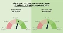 Trots osäkerheten efter valet - fortsatt framtidstro hos Boråsföretagen