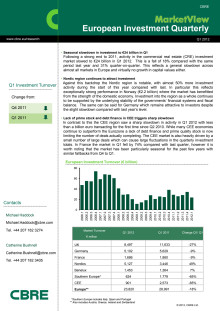 European Investment Quarterly Briefing Q1 2012
