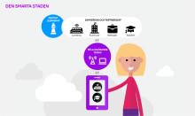 Digitaliseringsarbetet bubblar i svenska städer – dags att lägga i en högre växel