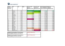 Städteranking mit Durchschnittskosten für Diesel und Super E10 im April 2019. (c) infoRoad GmbH / Clever Tanken