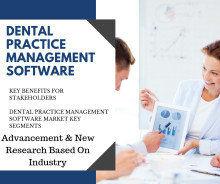 Dental Practice Management Software Market In Advance Technology And New Innovations Available In New Report 2027 DentiMax, Henry Schein, Patterson Dental Supply, Gaargle Solutions, NextGen Healthcare, Compudent Systems