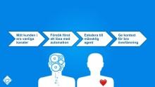 Skapa värde med artificiell intelligens i ditt kontaktcenter