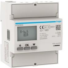 Ny generation energimätare från Hager för direkt mätning upp till 125 A