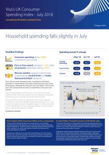Household spending falls slightly in July