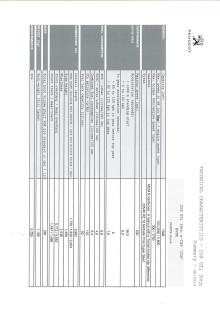 Tekniske specifikationer 208 GTi 30th