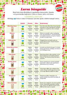 Blötläggning & koktider av linser & bönor