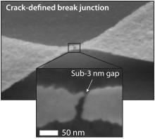 Nanosprickor kan ge snabbare DNA-sekvensering