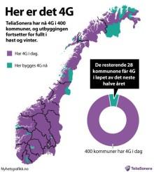 NetCom bygger dekning: 4G i 400 kommuner