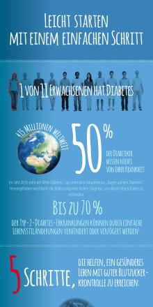 Infografik 5 Schritte zu einem gesünderen Leben mit Diabetes