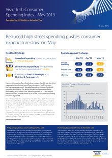 Irish Consumer Spending Contracts By -1.4% In May Due To Fall In High Street Sales