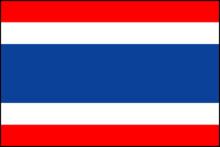 Thailand efter militärkuppen