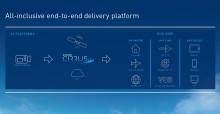 Eutelsat unternimmt mit dem Start von Eutelsat CIRRUS nächsten Schritt bei der Integration des Satelliten ins IP-Ökosystem