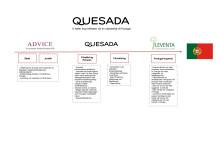 Quesada  presenterar process för flytt till Portugal