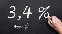 Livsmedelsarbetareförbundet sprider felaktig lönestatistik