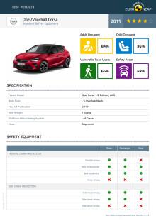 Vauxhall Corsa Euro NCAP datasheet November 2019
