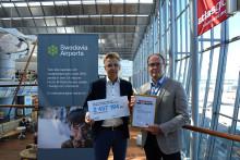 Insamlingar på Swedavias flygplatser ger miljoner till Röda Korset