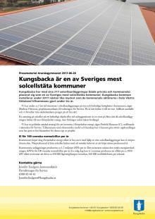 Kungsbacka är en av Sveriges mest solcellstäta kommuner