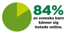 Internet mest hotfullt för svenska barn