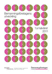 Omsättningsstatistik 2 kv 2011