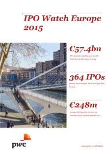 PwC's IPO Watch Europe 2015