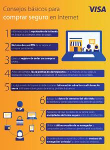 Consejos Visa Europe - Día de Internet Seguro 2015