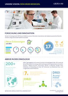 AbbVie in der Onkologie_Unsere Vision: Den Krebs besiegen.