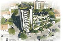 MKB Fastighets AB kartlägger klimatsmart livsstil i Greenhouse Augustenborg