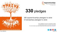 Pledge-o-meter to share businesses National Apprenticeship Week commitment