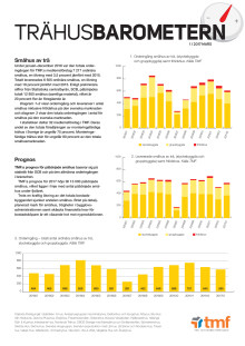 Trähusbarometern 1 2017