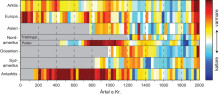 Regionala klimatförändringar under de senaste 2000 åren kartlagda för första gången